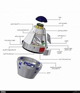 پرتاب انسان با فضاپیمای ایرانی