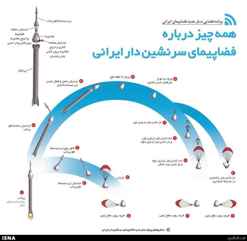 فضاپیمای ایرانی