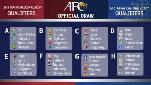 قرعه کشی دور مقدماتی جام جهانی 2018