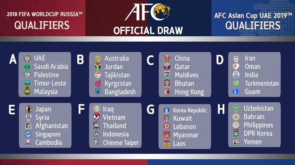 نتیجه قرعه کشی دور مقدماتی جام جهانی ۲۰۱۸