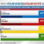 اختلاف رأی ترامپ با کلینتون