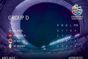 خوش خدمتی AFC به سعودیها/ الهلال جایگزین پرسپولیس در صدر جدول لیگ قهرمانان آسیا شد